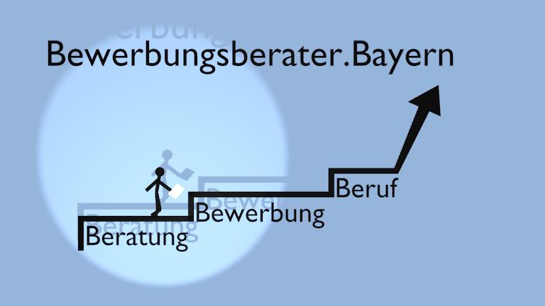 Bbb Bewerbungs Berater Bayern